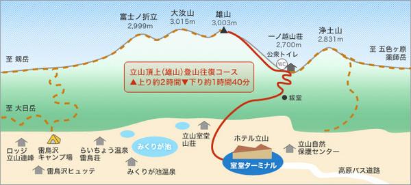 立山雄山登山map.jpg